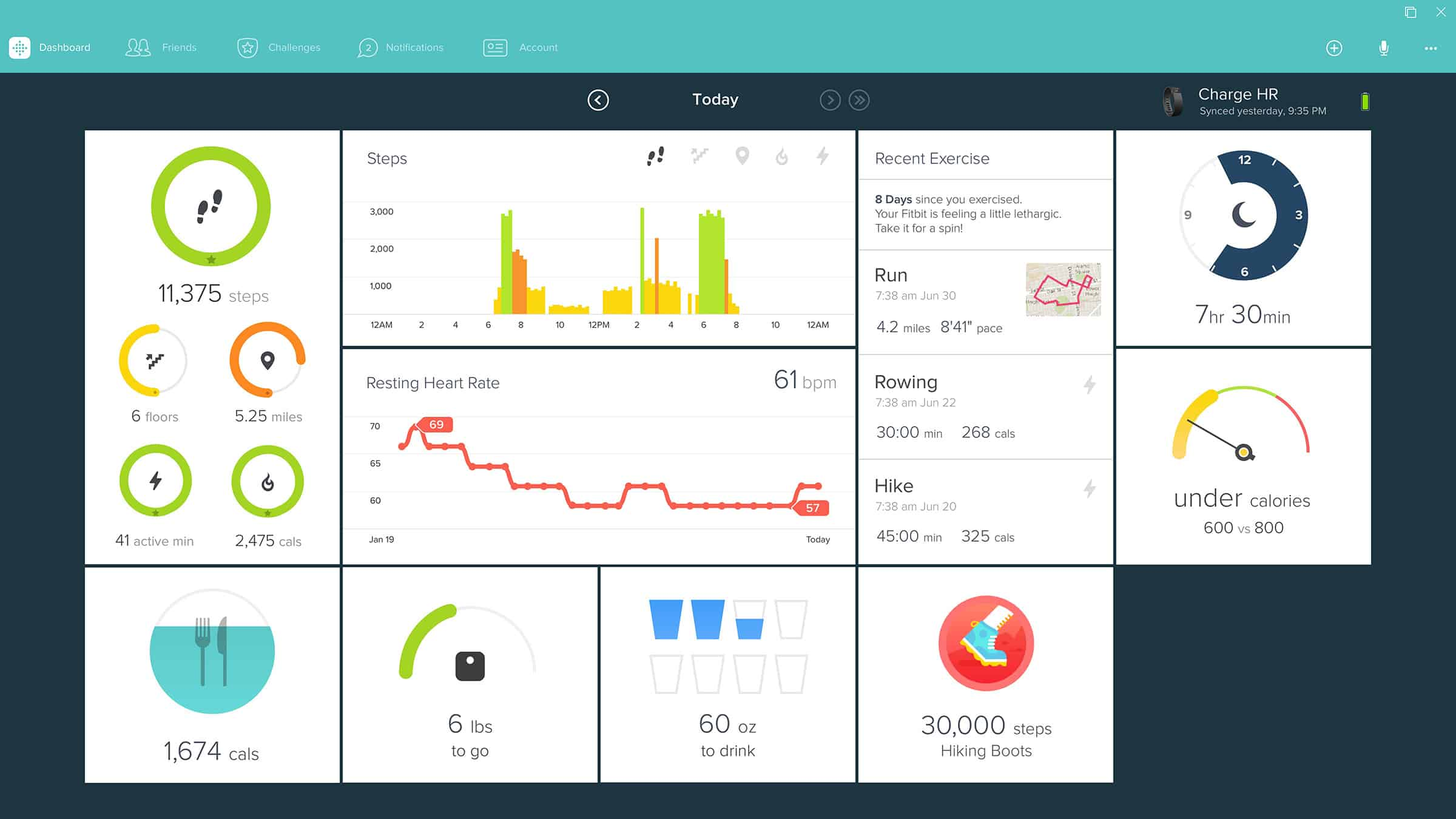 รูป Fitbit Desktop dashboard ประกอบเนื้อหา Fitbit ออกแอพพลิเคชั่นสำหรับ Windows 10