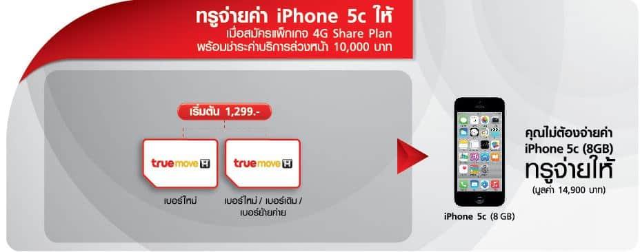 รูป t11 ประกอบเนื้อหา แพ็คเกจ 4G Share Plan แชร์เน็ตและโทรได้สูงสุด 3 เบอร์ในแพ็คเกจเดียว จาก TrueMove H