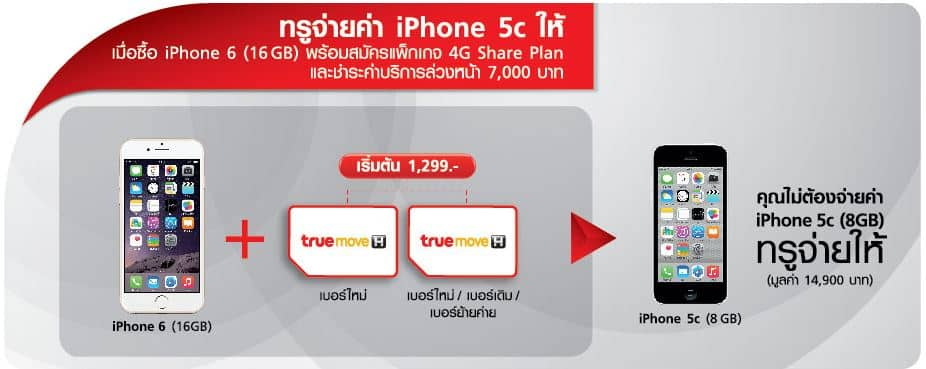 รูป t21 ประกอบเนื้อหา แพ็คเกจ 4G Share Plan แชร์เน็ตและโทรได้สูงสุด 3 เบอร์ในแพ็คเกจเดียว จาก TrueMove H