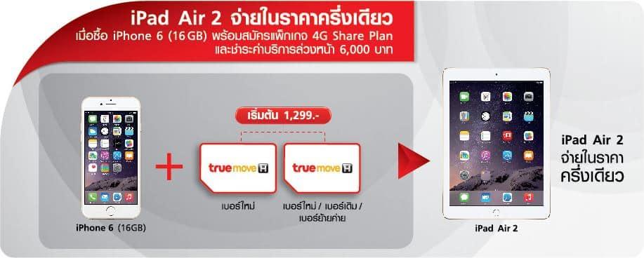 รูป t31 ประกอบเนื้อหา แพ็คเกจ 4G Share Plan แชร์เน็ตและโทรได้สูงสุด 3 เบอร์ในแพ็คเกจเดียว จาก TrueMove H