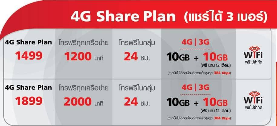รูป t61 ประกอบเนื้อหา แพ็คเกจ 4G Share Plan แชร์เน็ตและโทรได้สูงสุด 3 เบอร์ในแพ็คเกจเดียว จาก TrueMove H
