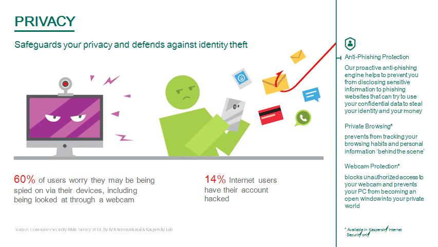 รูป slide21 ประกอบเนื้อหา [PR] Kaspersky Internet Security และ Kaspersky Anti-Virus เปิดตัวเวอร์ชั่น 2016