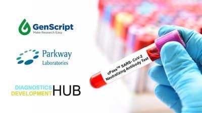 รูป GenScript ประกอบเนื้อหา ตรวจหาแอนติบอดีลบล้างไวรัส SARS-CoV-2 ในสิงคโปร์